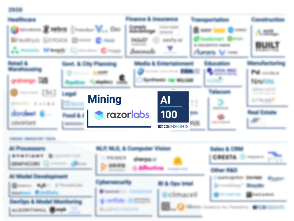 Razor Labs featured in CBInsights 100 AI companies